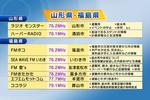 災害情報ラジオ.jpg